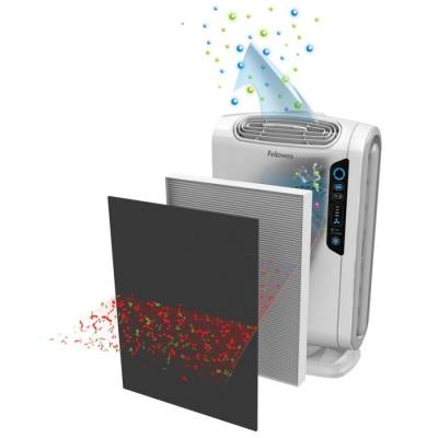 Oczyszczacz powietrza AeraMax™ Baby DB55 do 18 metrów
